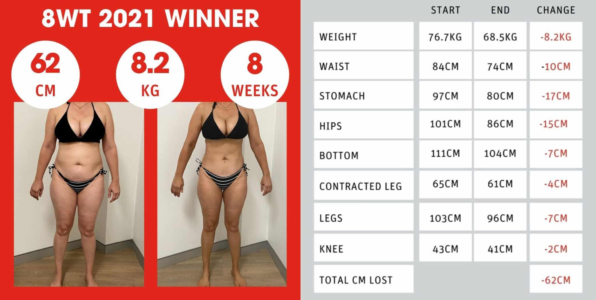 Real Results - Hypoxi