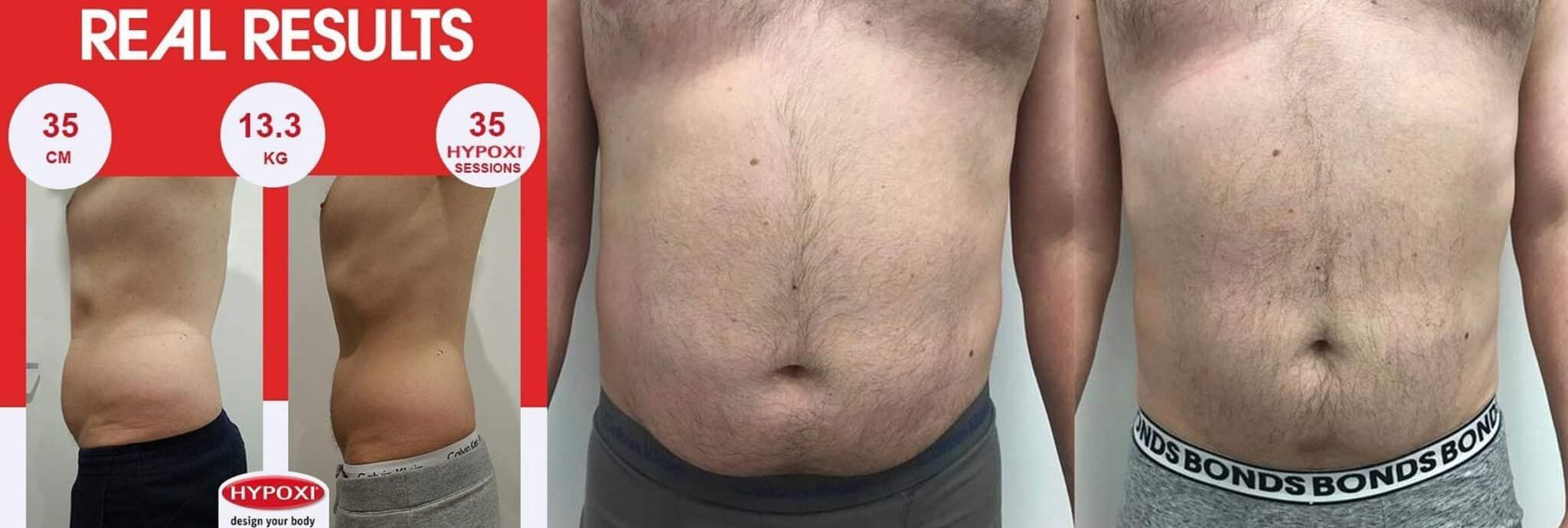 Men Results - Hypoxi
