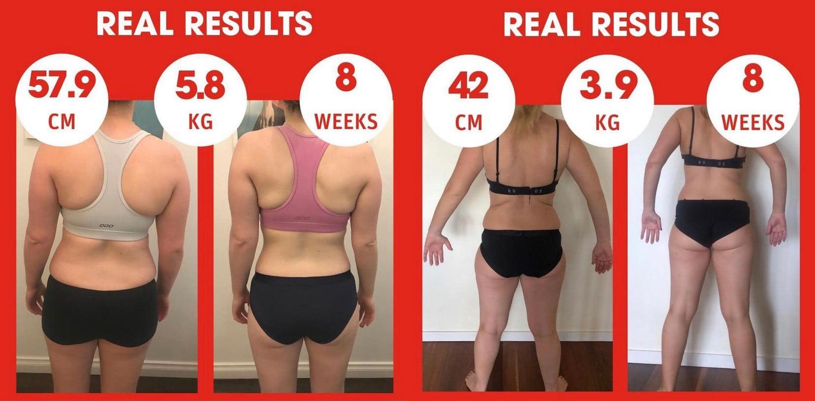 Women Results - Hypoxi
